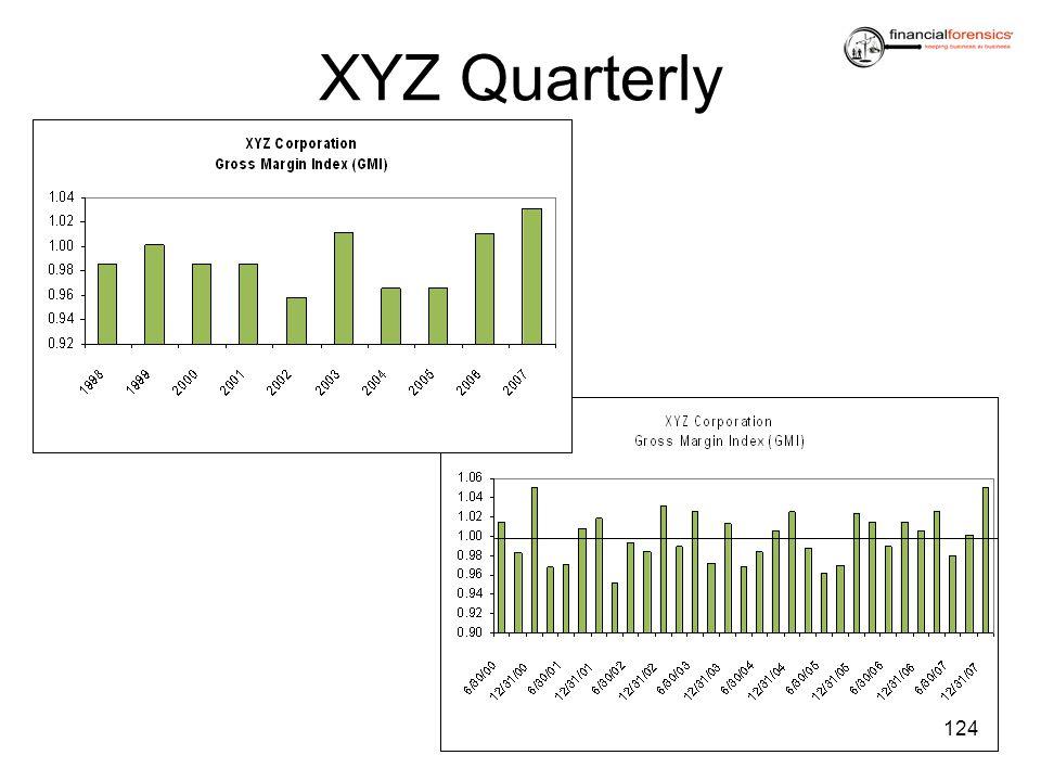 XYZ Quarterly 124