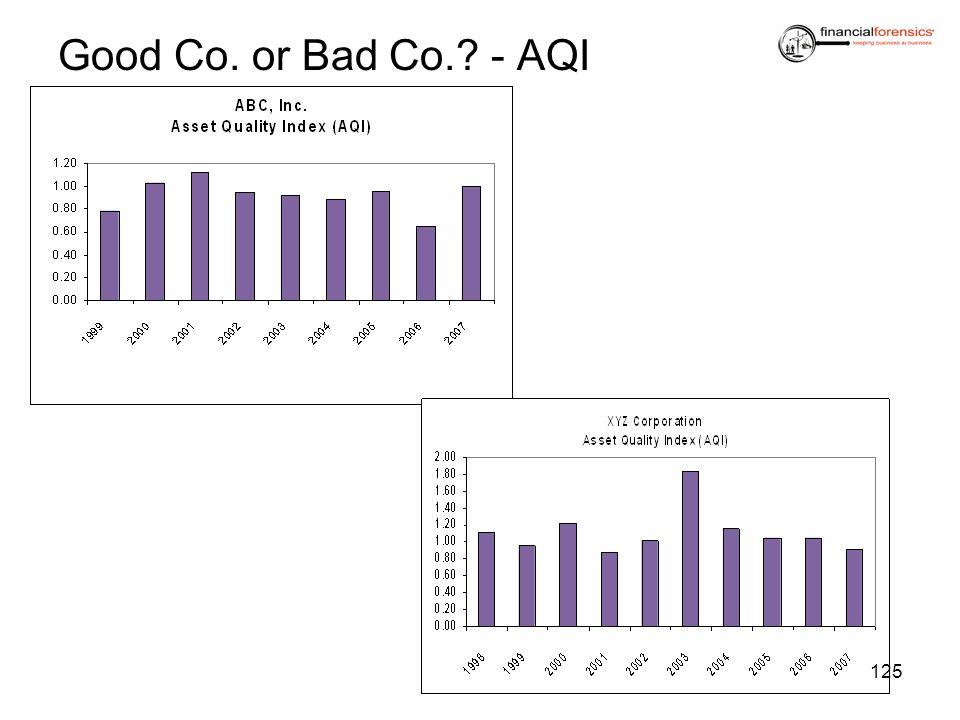 Good Co. or Bad Co.? - AQI 125