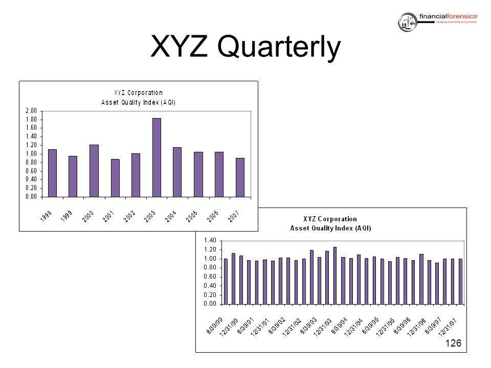XYZ Quarterly 126