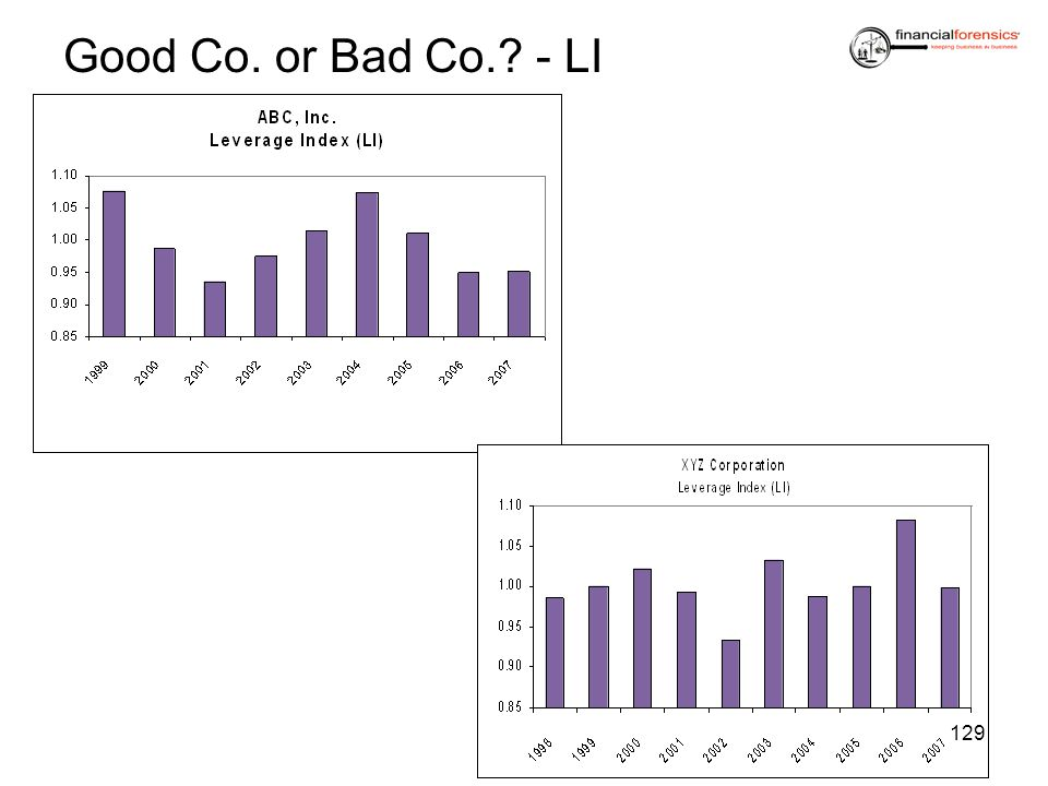 Good Co. or Bad Co.? - LI 129