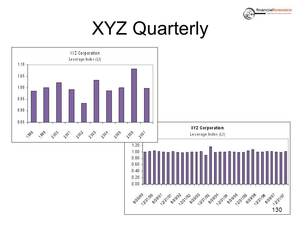 XYZ Quarterly 130