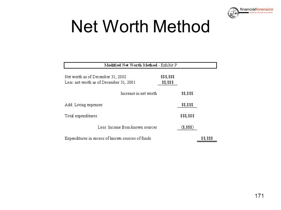 Net Worth Method 171