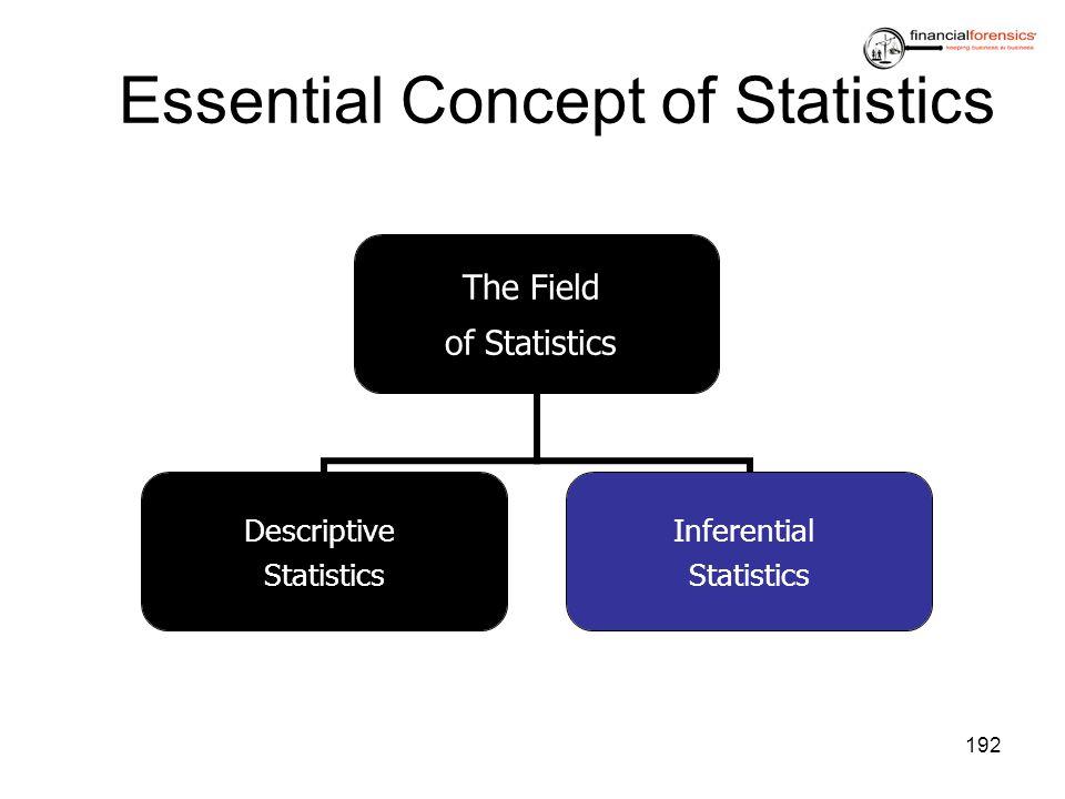 192 Essential Concept of Statistics