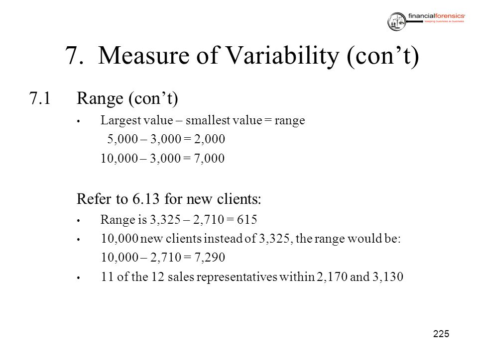 225 7.1Range (cont) Largest value – smallest value = range 5,000 – 3,000 = 2,000 10,000 – 3,000 = 7,000 Refer to 6.13 for new clients: Range is 3,325