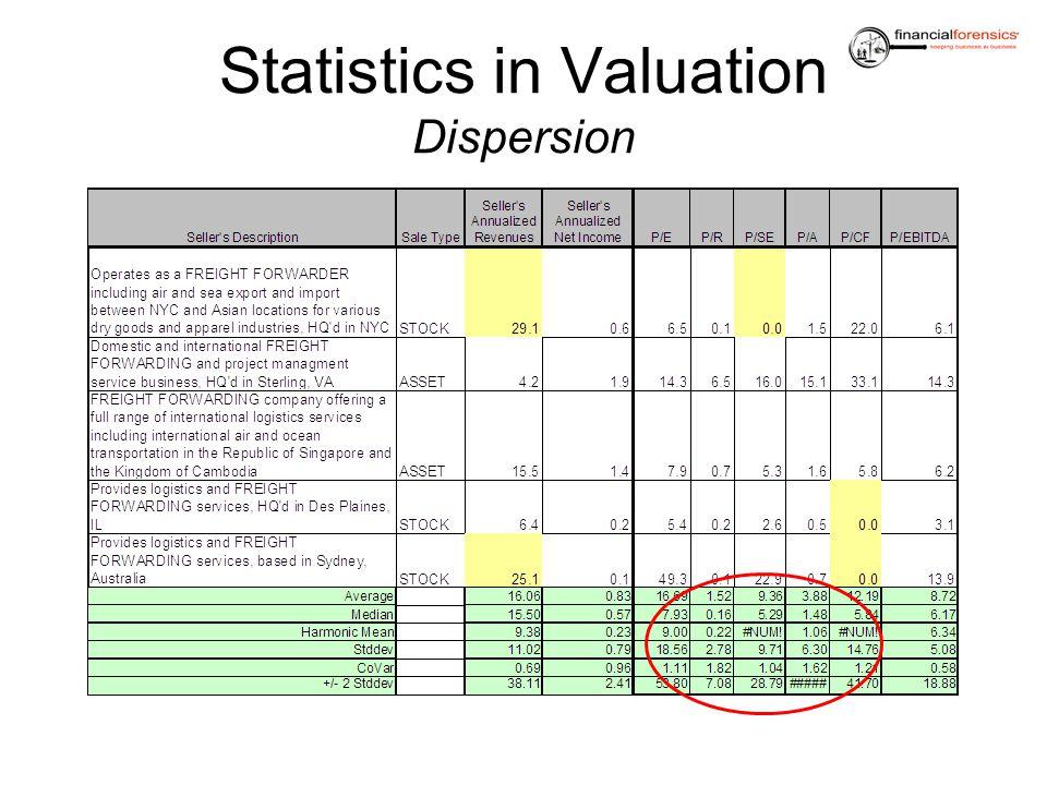 Statistics in Valuation Dispersion