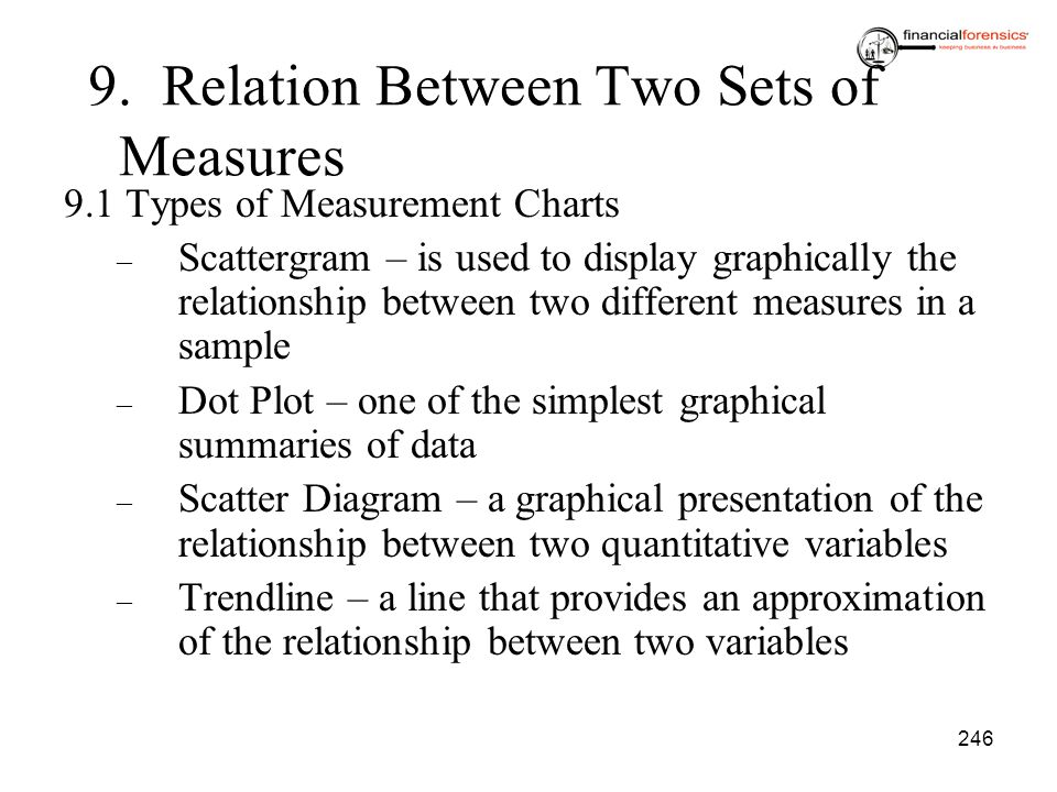 246 9. Relation Between Two Sets of Measures 9.1 Types of Measurement Charts – Scattergram – is used to display graphically the relationship between t