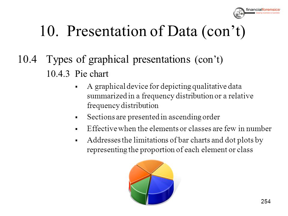 254 10. Presentation of Data (cont) 10.4Types of graphical presentations (cont) 10.4.3Pie chart A graphical device for depicting qualitative data summ