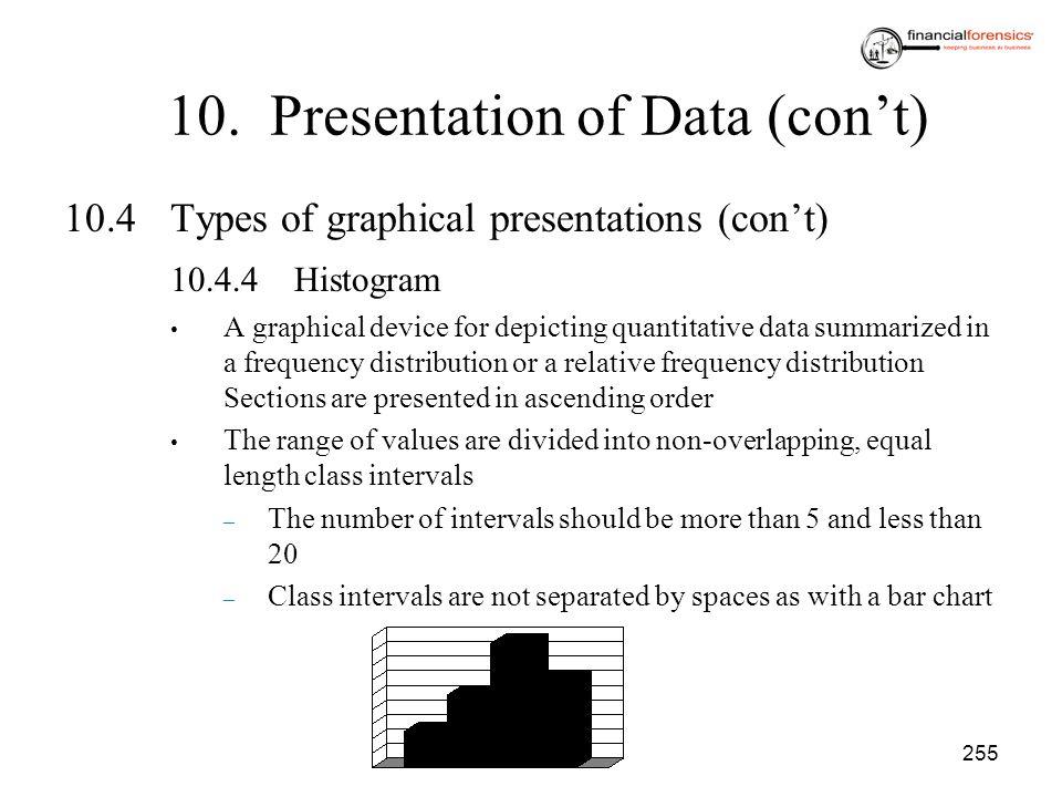 255 10. Presentation of Data (cont) 10.4Types of graphical presentations (cont) 10.4.4 Histogram A graphical device for depicting quantitative data su