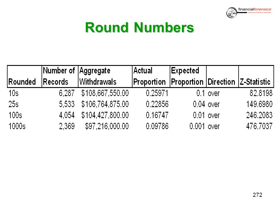 RoundNumbers Round Numbers 272
