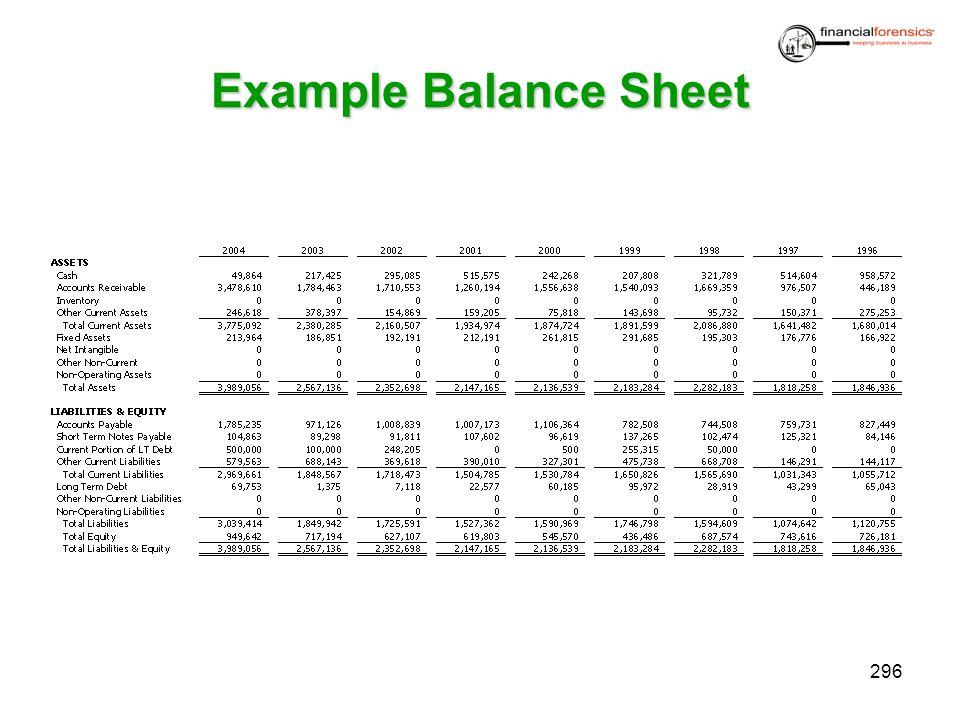 Example Balance Sheet 296