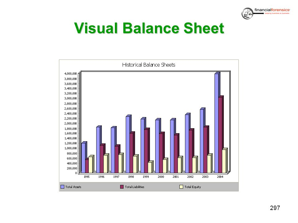 Visual Balance Sheet 297
