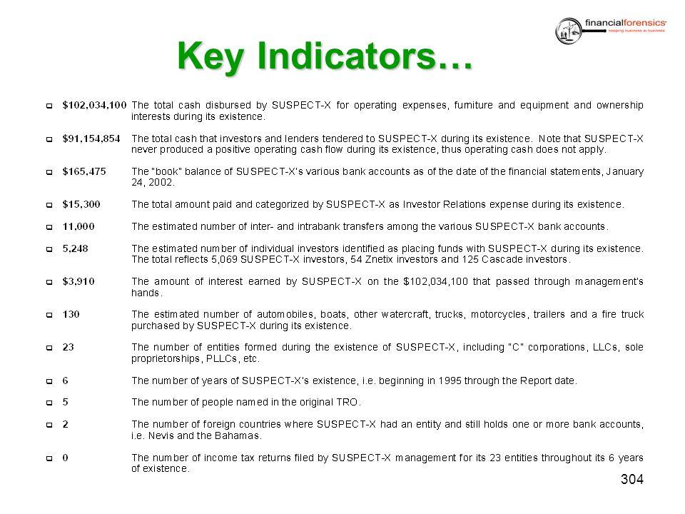 Key Indicators… 304
