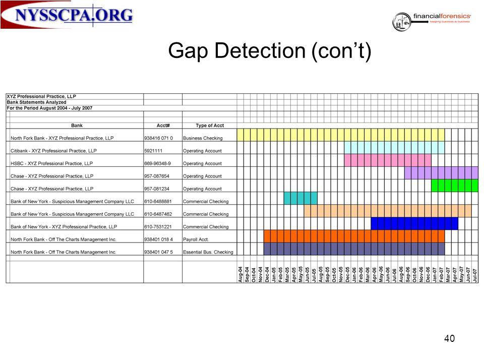 40 Gap Detection (cont)
