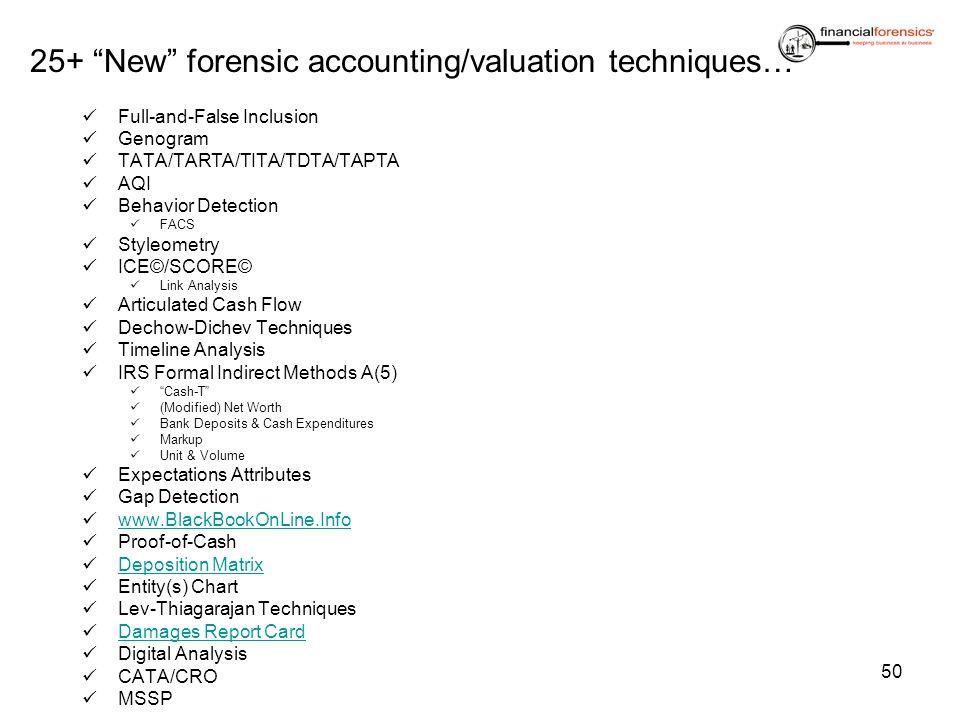 25+ New forensic accounting/valuation techniques… Full-and-False Inclusion Genogram TATA/TARTA/TITA/TDTA/TAPTA AQI Behavior Detection FACS Styleometry