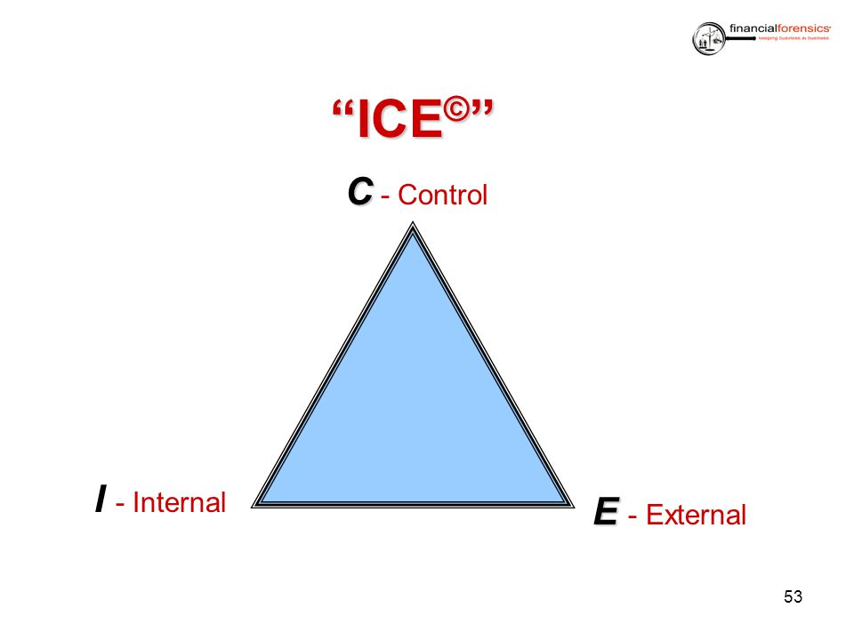 ICE © ICE © C C - Control E E - External I - Internal 53
