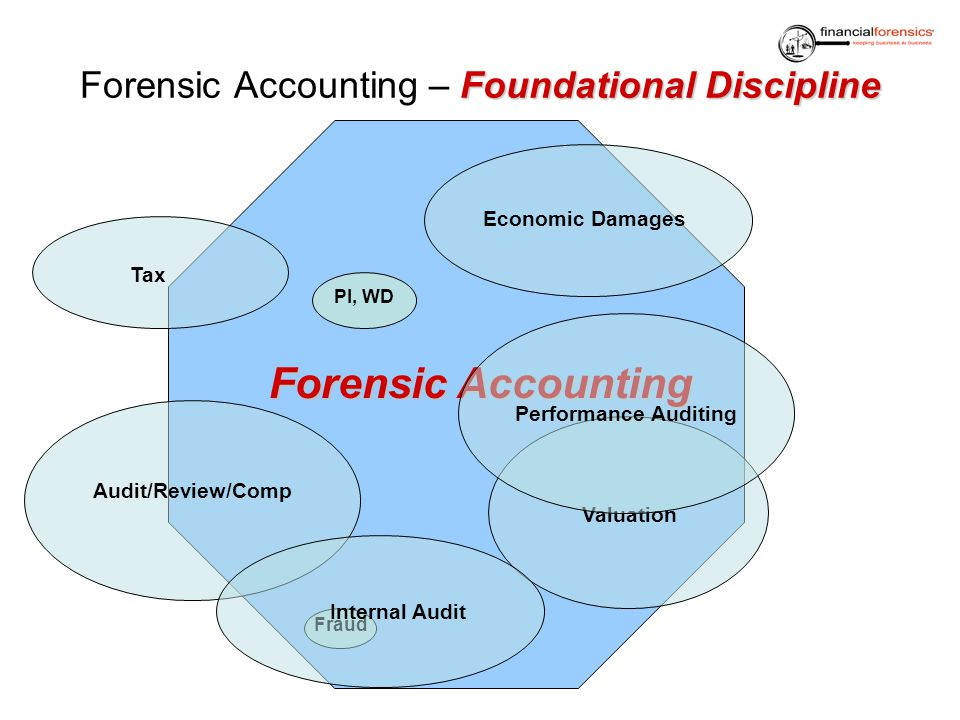 Foundational Discipline Forensic Accounting – Foundational Discipline Fraud Valuation Economic Damages Audit/Review/Comp Forensic Accounting Tax PI, W