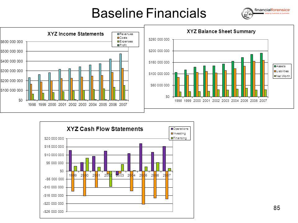 Baseline Financials 85