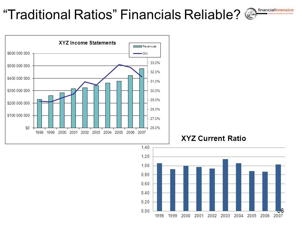 Traditional Ratios Financials Reliable? 86