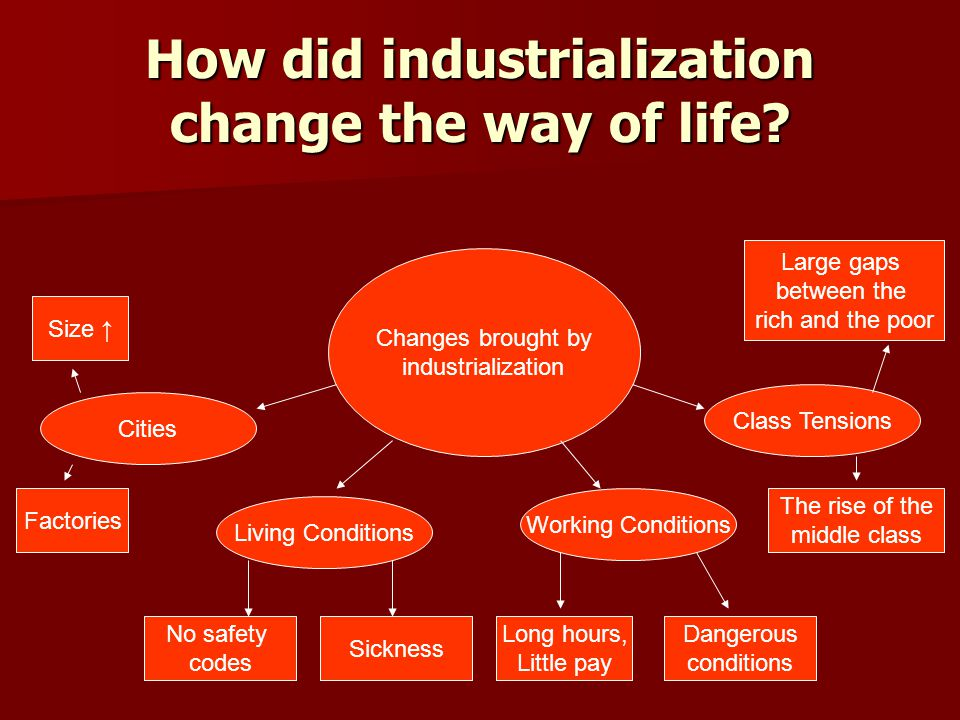 How did industrialization change the way of life.