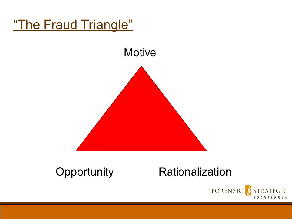 The Fraud Triangle Motive RationalizationOpportunity