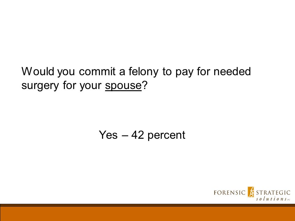 Would you commit a felony to pay for needed surgery for your spouse Yes – 42 percent