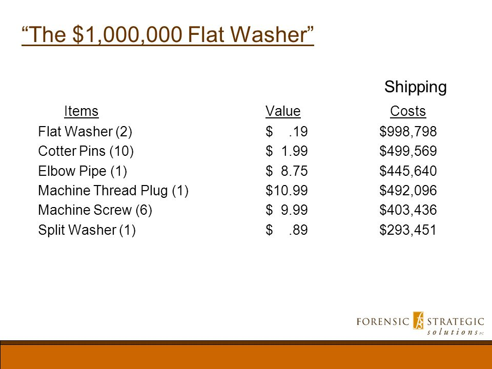 Shipping ItemsValue Costs Flat Washer (2)$.19 $998,798 Cotter Pins (10)$ 1.99 $499,569 Elbow Pipe (1)$ 8.75 $445,640 Machine Thread Plug (1)$10.99 $492,096 Machine Screw (6)$ 9.99 $403,436 Split Washer (1)$.89 $293,451