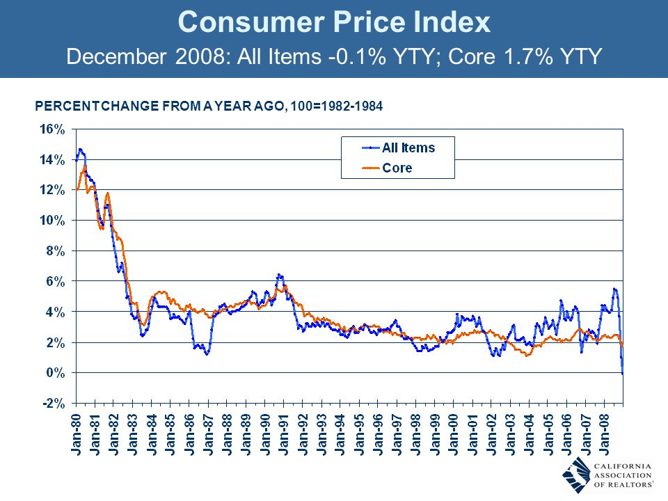 Consumer Price Index December 2008: All Items -0.1% YTY; Core 1.7% YTY PERCENT CHANGE FROM A YEAR AGO, 100=1982-1984