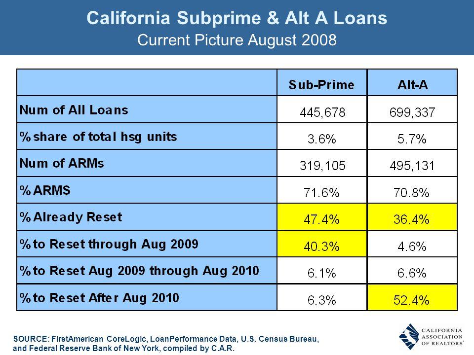 California Subprime & Alt A Loans Current Picture August 2008 SOURCE: FirstAmerican CoreLogic, LoanPerformance Data, U.S. Census Bureau, and Federal R