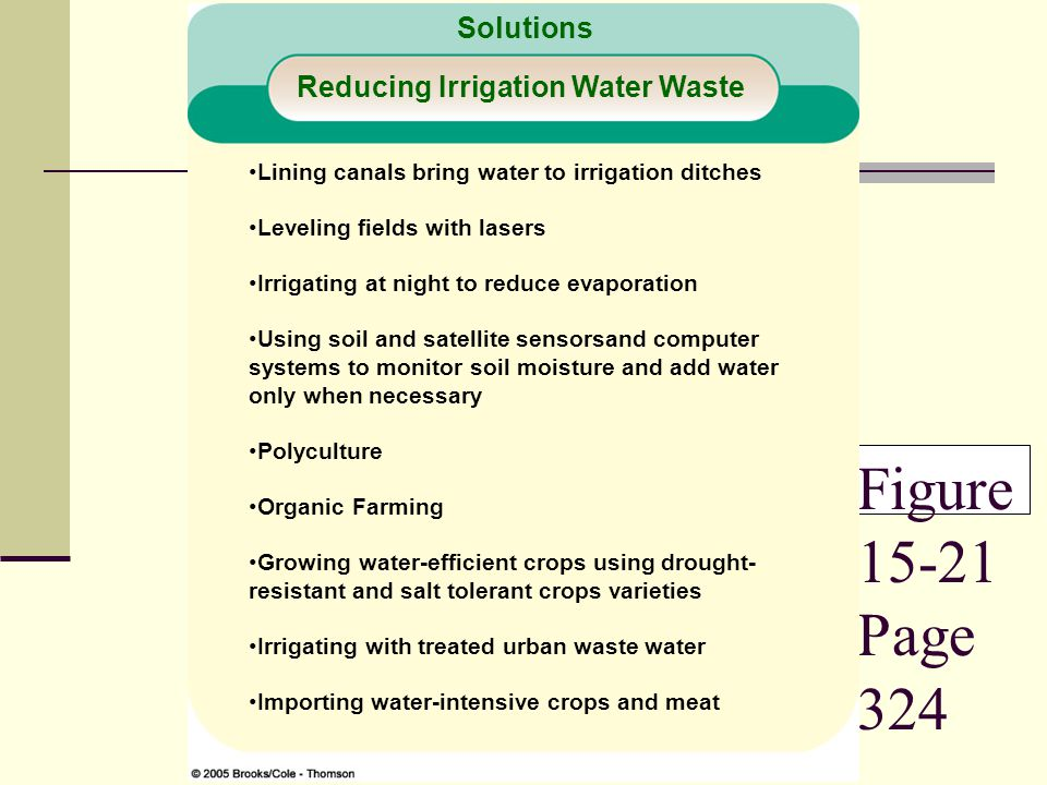 Figure 15-21 Page 324 Solutions Reducing Irrigation Water Waste Lining canals bring water to irrigation ditches Leveling fields with lasers Irrigating