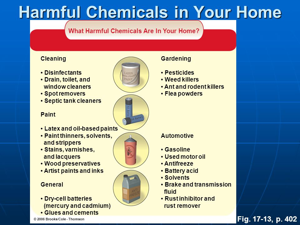 © 2006 Brooks/Cole - Thomson Fig. 17-13, p. 402 What Harmful Chemicals Are In Your Home? Cleaning Disinfectants Drain, toilet, and window cleaners Spo
