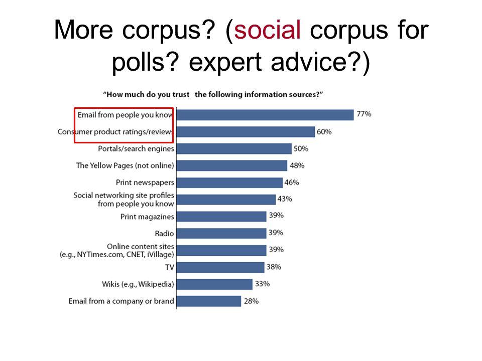 More corpus (social corpus for polls expert advice )