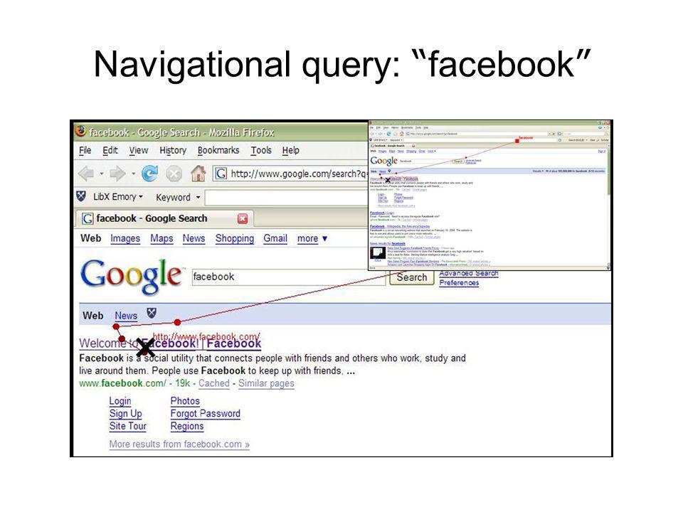 Navigational query: facebook