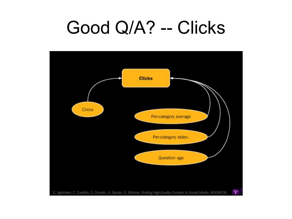 Good Q/A -- Clicks