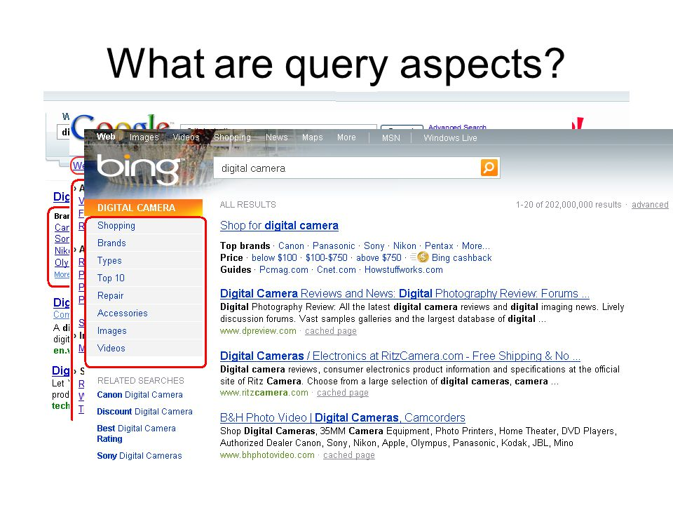 What are query aspects?