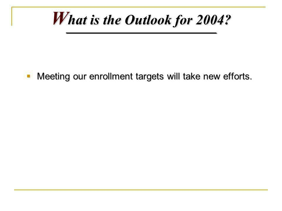 W hat is the Outlook for 2004. Meeting our enrollment targets will take new efforts.