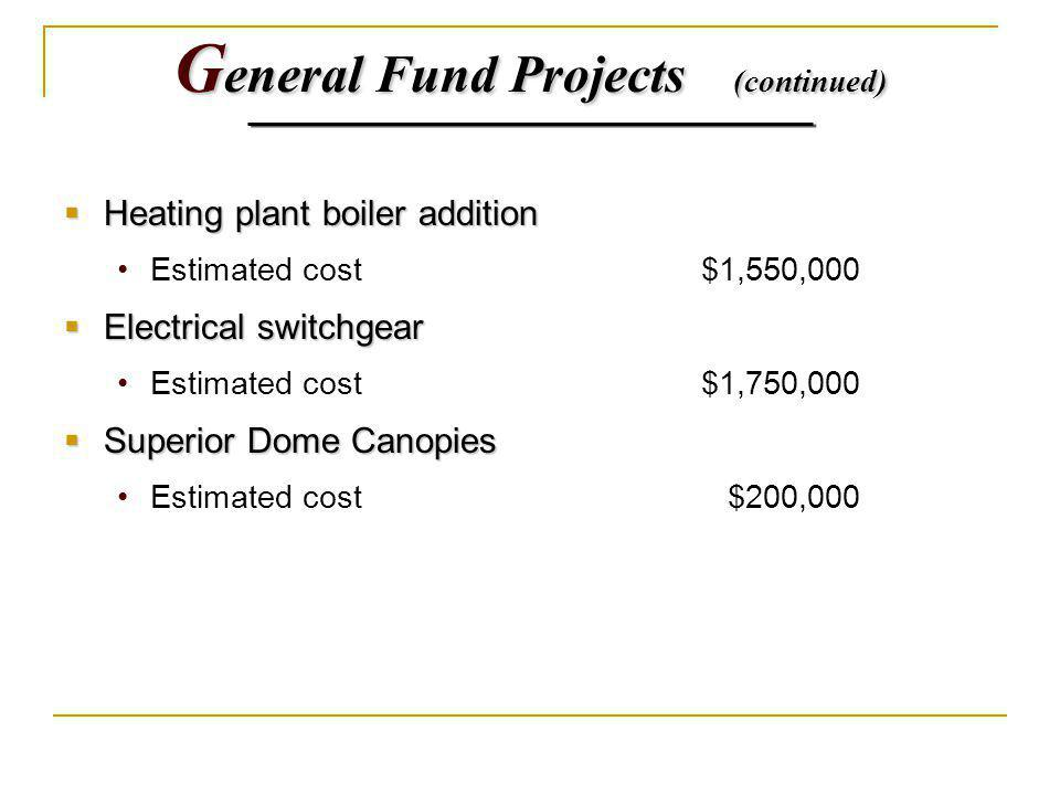 G eneral Fund Projects (continued) Heating plant boiler addition Heating plant boiler addition Estimated cost$1,550,000 Electrical switchgear Electrical switchgear Estimated cost$1,750,000 Superior Dome Canopies Superior Dome Canopies Estimated cost$200,000