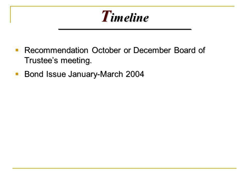 T imeline Recommendation October or December Board of Trustees meeting.