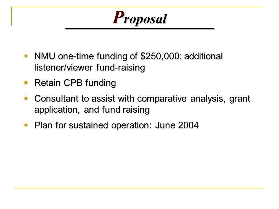 P roposal NMU one-time funding of $250,000; additional listener/viewer fund-raising NMU one-time funding of $250,000; additional listener/viewer fund-raising Retain CPB funding Retain CPB funding Consultant to assist with comparative analysis, grant application, and fund raising Consultant to assist with comparative analysis, grant application, and fund raising Plan for sustained operation: June 2004 Plan for sustained operation: June 2004