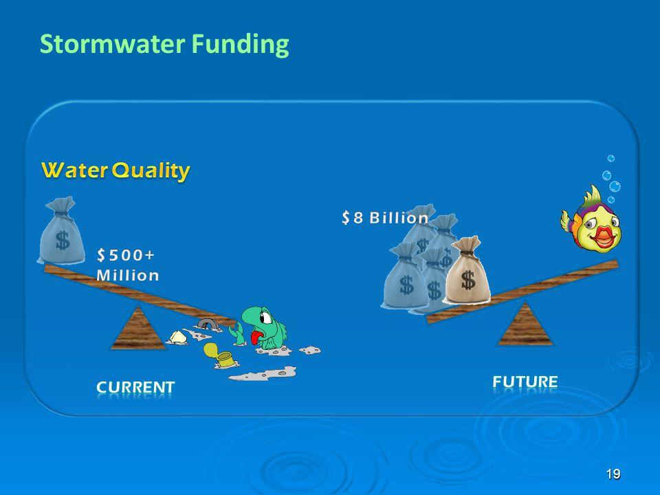 19 Stormwater Funding