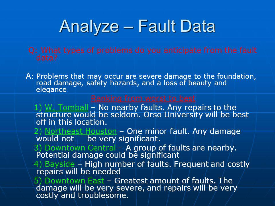 Analyze – Crime Data Q: Explain how crime data will affect the recruitment of future students.