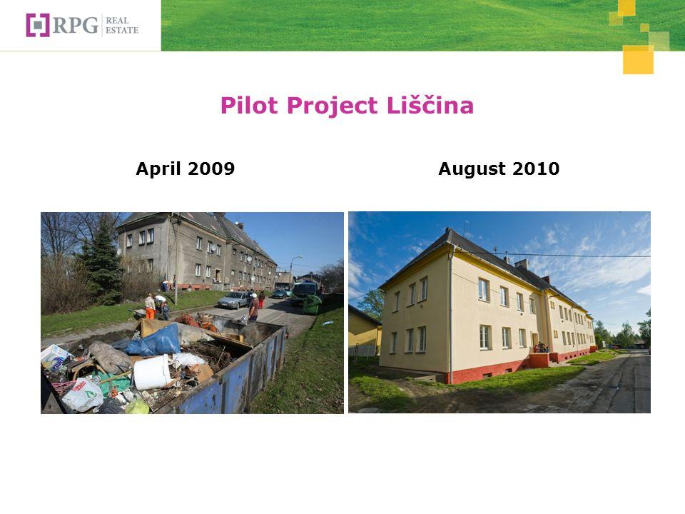 Pilot Project Liščina April 2009 August 2010