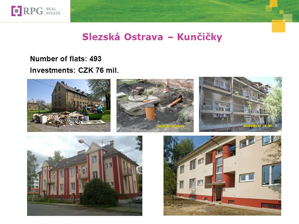 Slezská Ostrava – Kunčičky Number of flats: 493 Investments: CZK 76 mil.