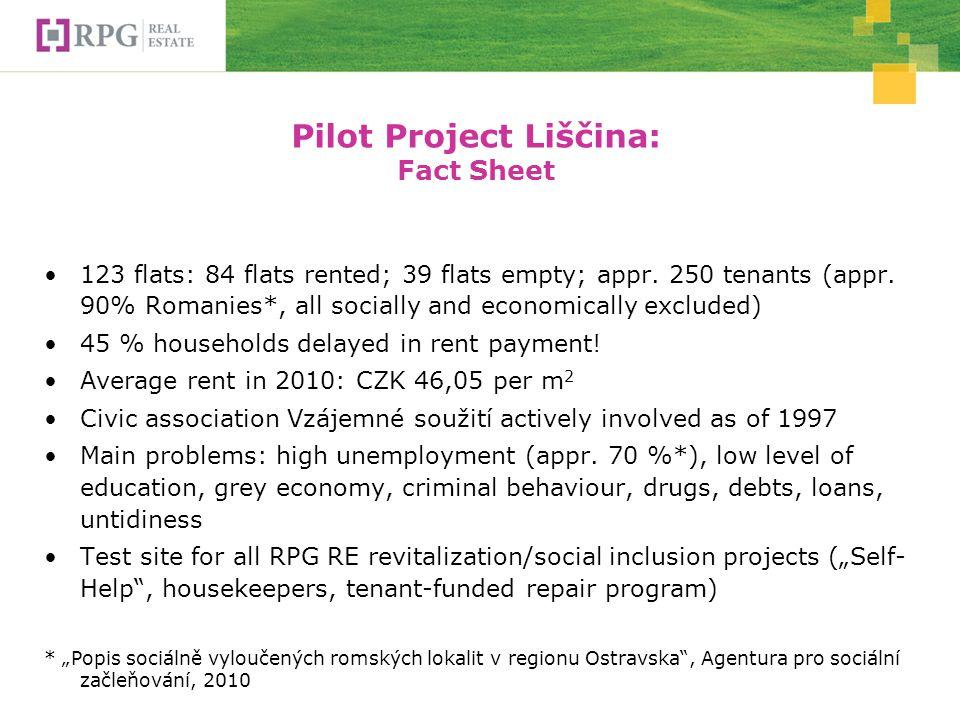 Pilot Project Liščina: Fact Sheet 123 flats: 84 flats rented; 39 flats empty; appr.