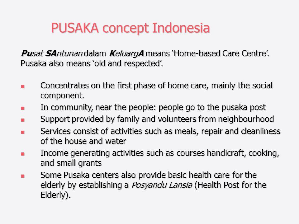 PUSAKA concept Indonesia Pusat SAntunan dalam KeluargA means Home-based Care Centre.