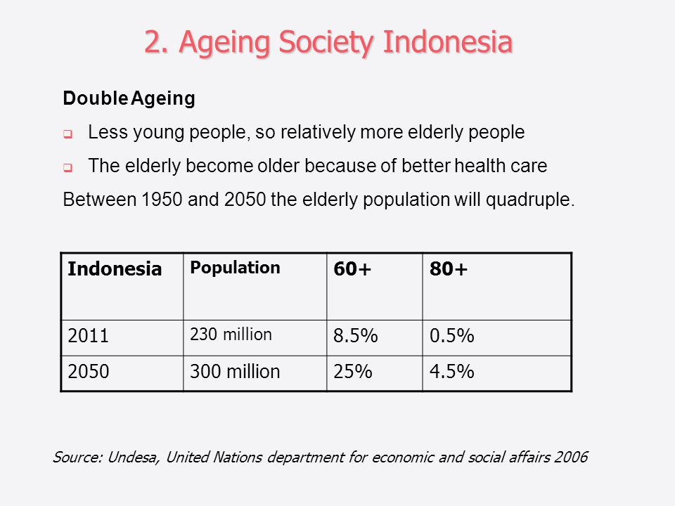 Double Ageing Less young people, so relatively more elderly people The elderly become older because of better health care Between 1950 and 2050 the elderly population will quadruple.