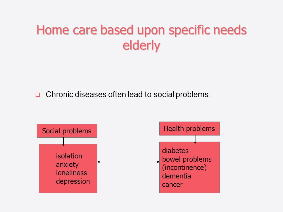 Home care based upon specific needs elderly Chronic diseases often lead to social problems.