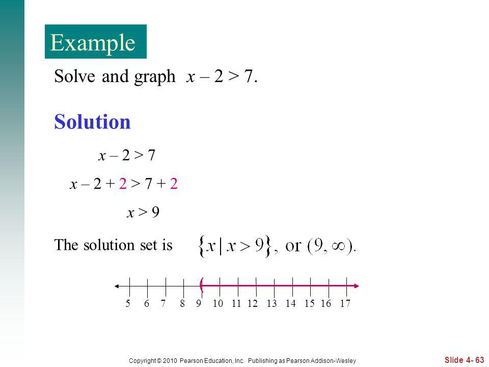 Slide 4- 63 Copyright © 2010 Pearson Education, Inc. Publishing as Pearson Addison-Wesley Solution Solve and graph x – 2 > 7. x – 2 > 7 x – 2 + 2 > 7