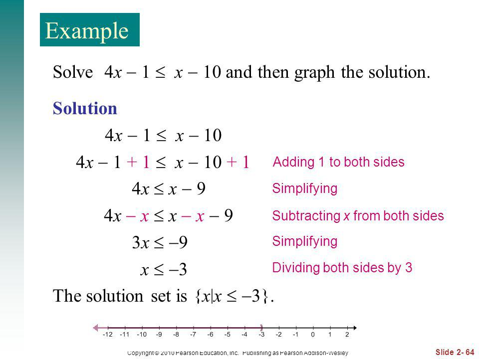 Slide 2- 64 Copyright © 2010 Pearson Education, Inc. Publishing as Pearson Addison-Wesley Solve 4x 1 x 10 and then graph the solution. Solution 4x 1 x
