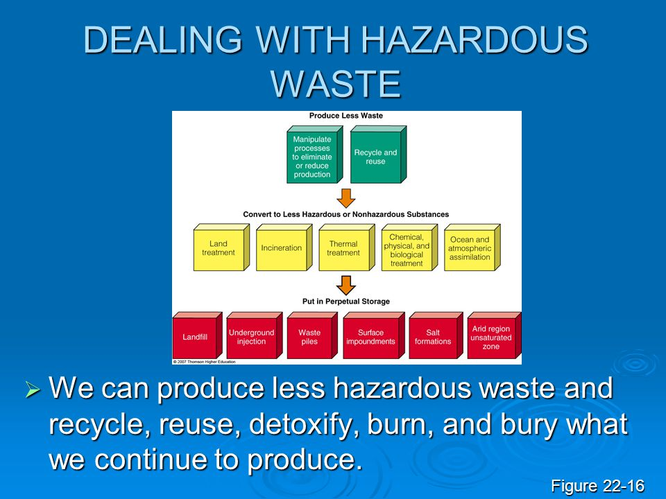 DEALING WITH HAZARDOUS WASTE We can produce less hazardous waste and recycle, reuse, detoxify, burn, and bury what we continue to produce. We can prod