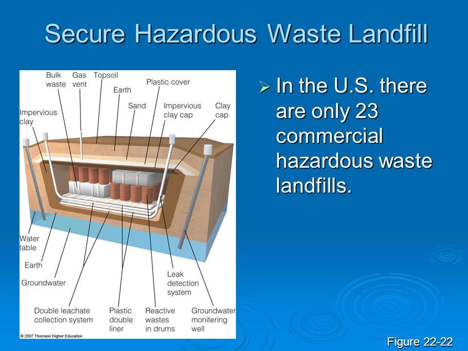 Secure Hazardous Waste Landfill In the U.S. there are only 23 commercial hazardous waste landfills. In the U.S. there are only 23 commercial hazardous